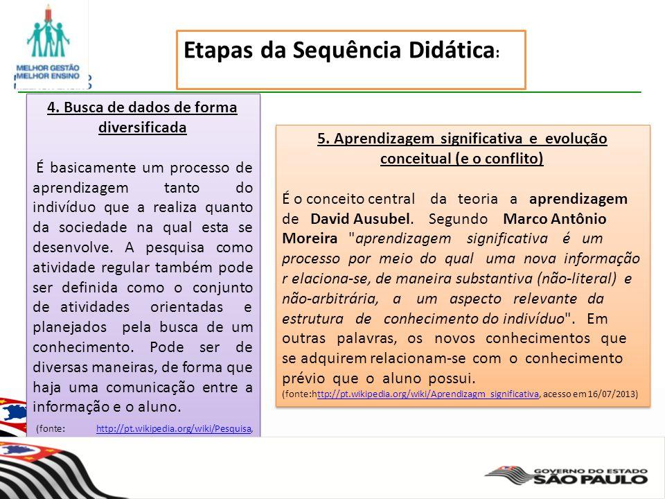 5. Aprendizagem significativa e evolução conceitual (e o conflito)
