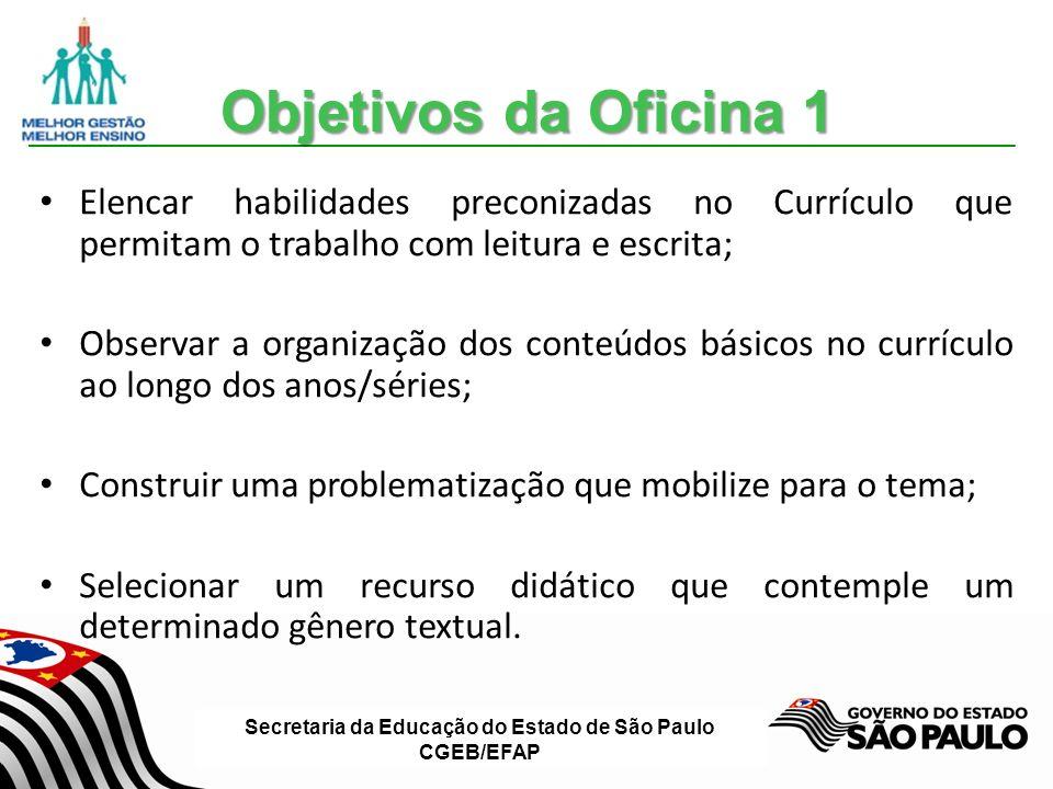 Objetivos da Oficina 1 Elencar habilidades preconizadas no Currículo que permitam o trabalho com leitura e escrita;