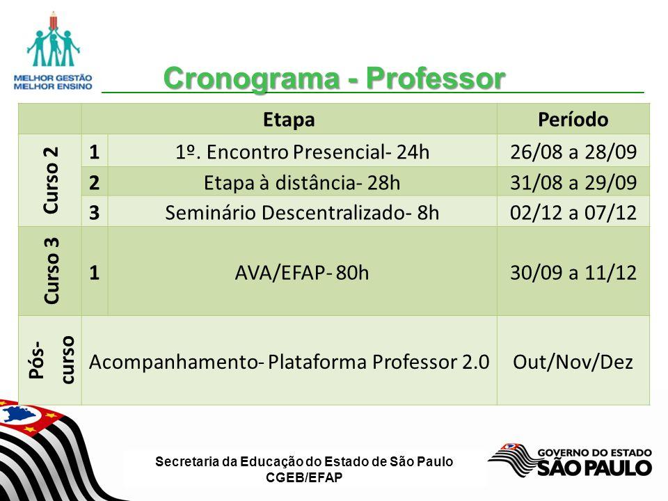 Cronograma - Professor