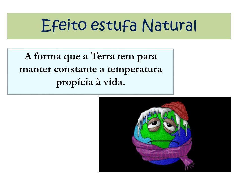 Efeito estufa Natural A forma que a Terra tem para manter constante a temperatura propícia à vida.