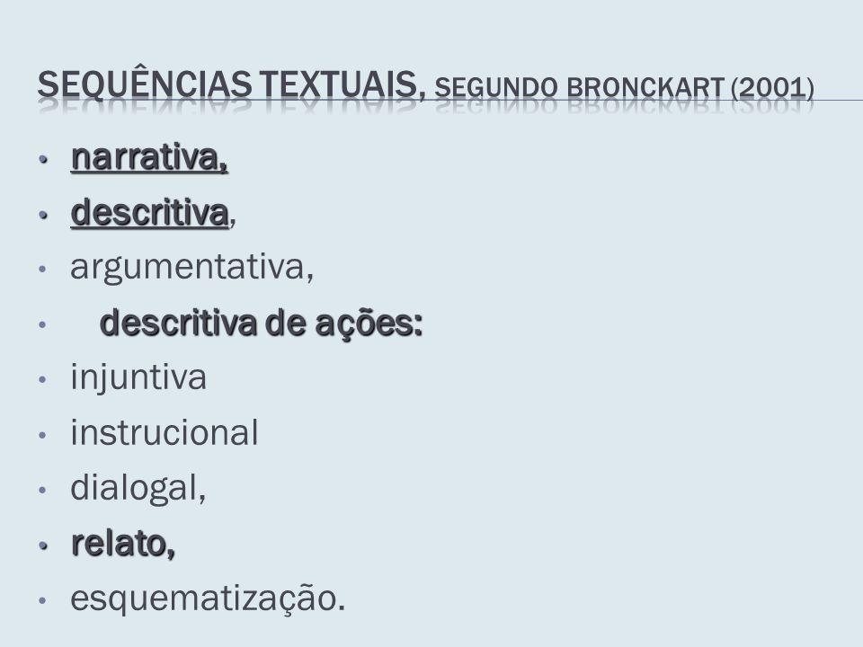 Sequências textuais, segundo bronckart (2001)