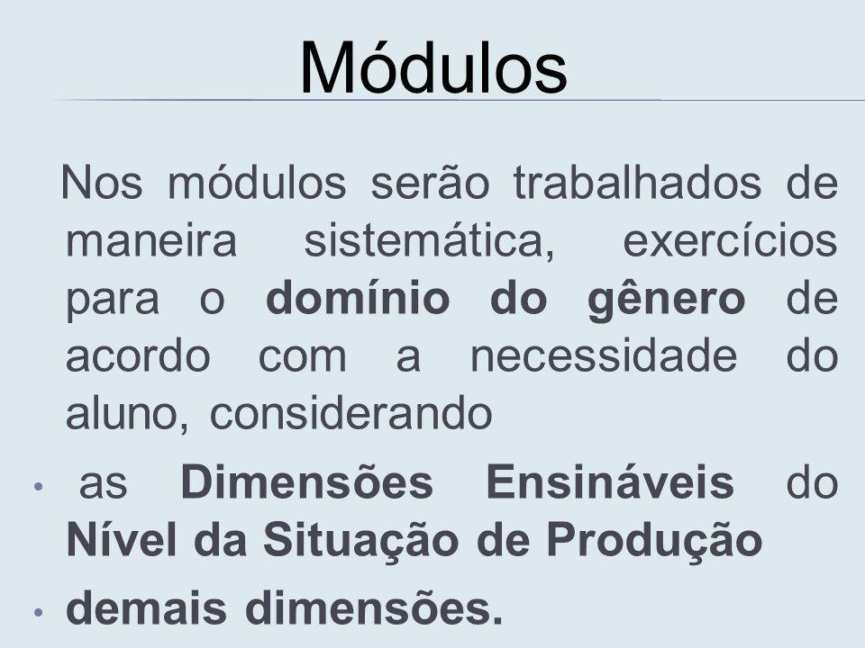 Módulos Nos módulos serão trabalhados de maneira sistemática, exercícios para o domínio do gênero de acordo com a necessidade do aluno, considerando.