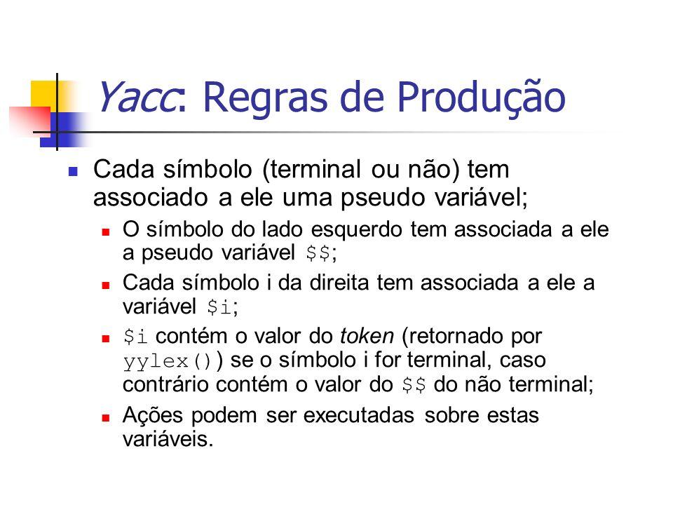 Yacc: Regras de Produção
