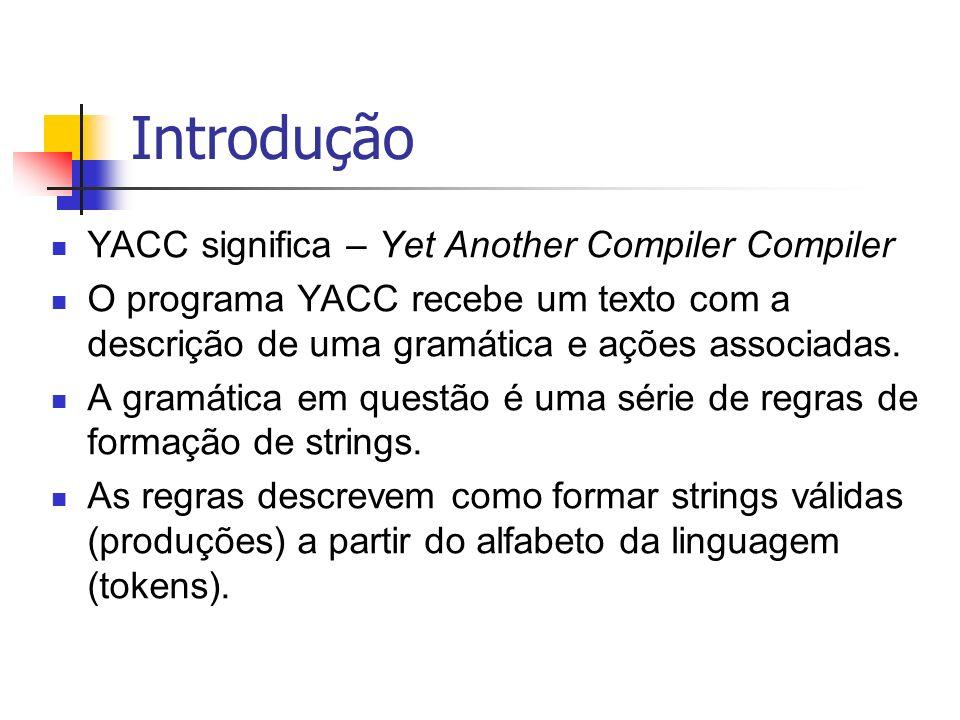 Introdução YACC significa – Yet Another Compiler Compiler