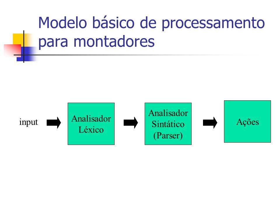 Modelo básico de processamento para montadores