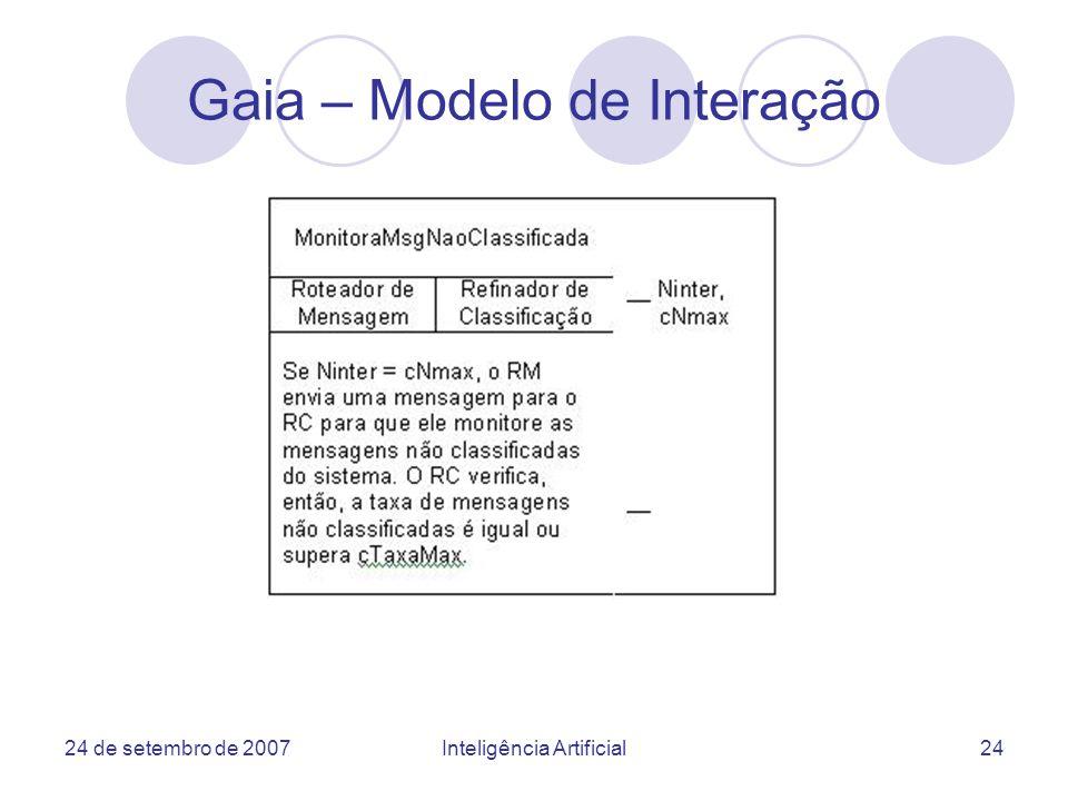 Gaia – Modelo de Interação