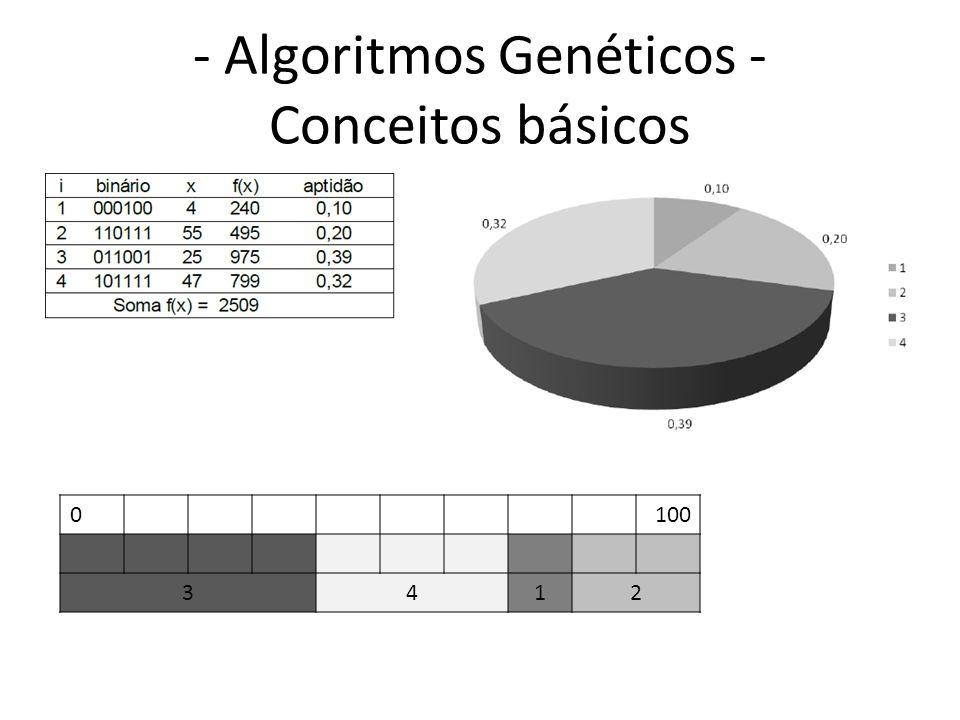 - Algoritmos Genéticos - Conceitos básicos