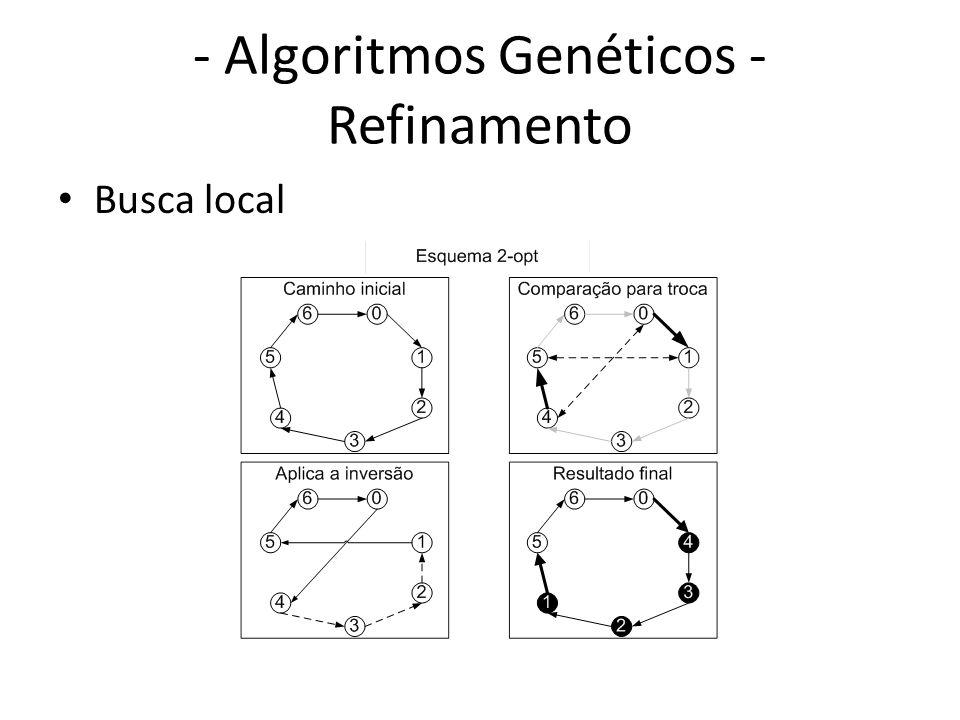 - Algoritmos Genéticos - Refinamento