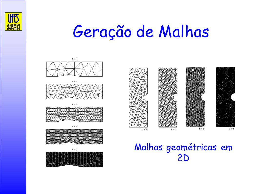 Malhas geométricas em 2D