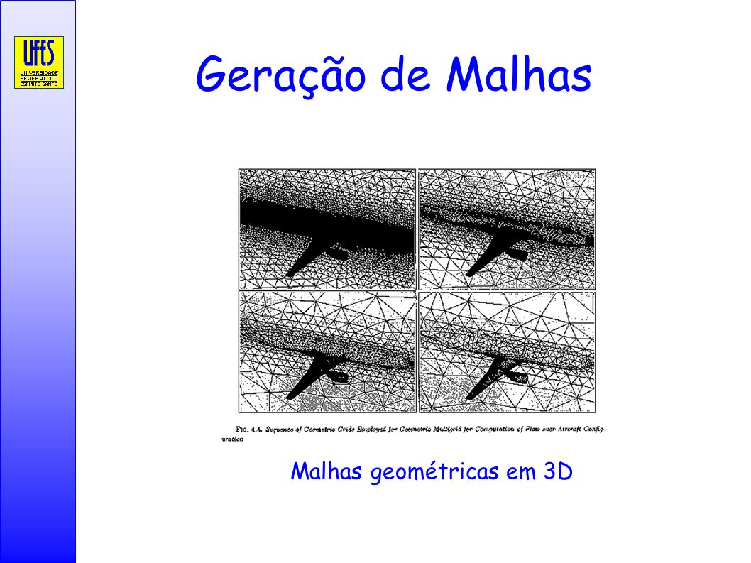 Malhas geométricas em 3D