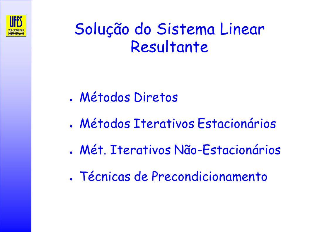 Solução do Sistema Linear Resultante