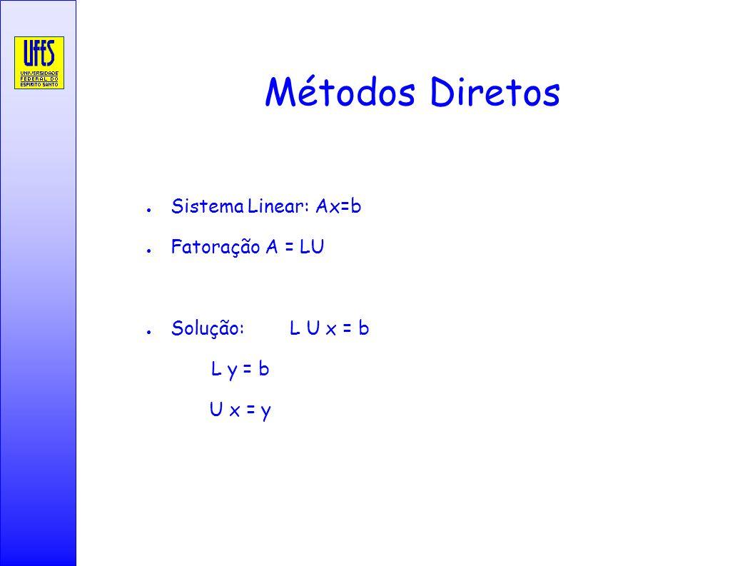 Métodos Diretos Sistema Linear: Ax=b Fatoração A = LU