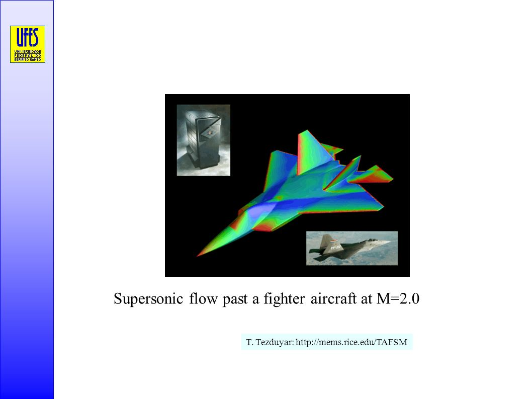 Supersonic flow past a fighter aircraft at M=2.0