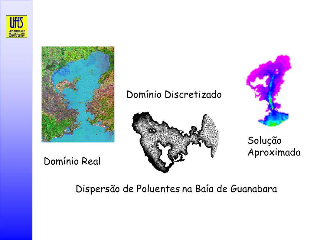 Domínio Discretizado Solução Aproximada Domínio Real Dispersão de Poluentes na Baía de Guanabara