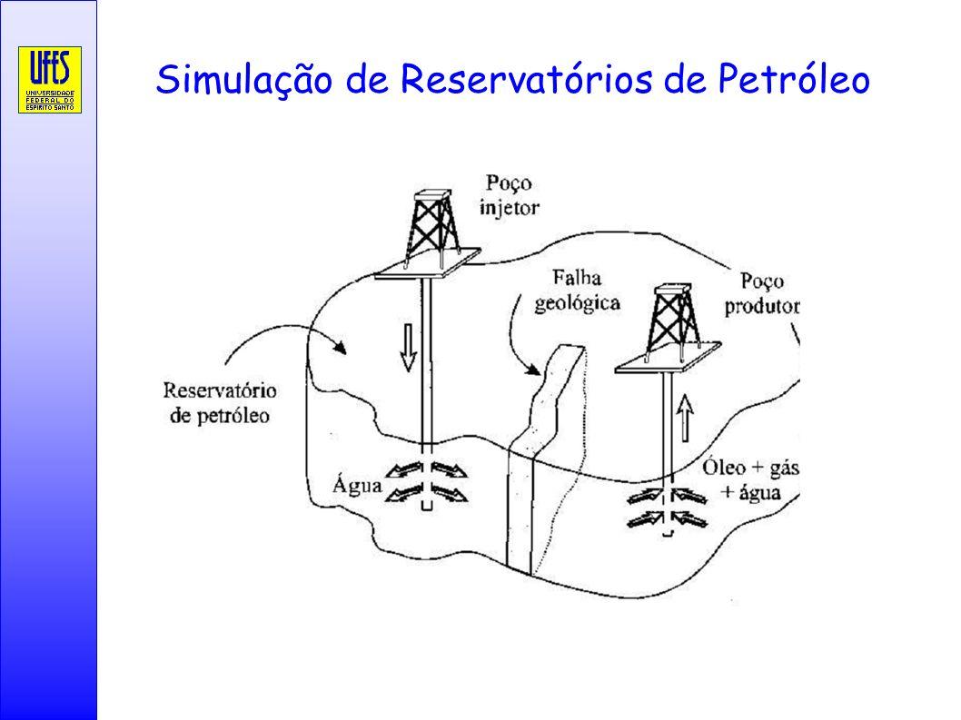 Simulação de Reservatórios de Petróleo
