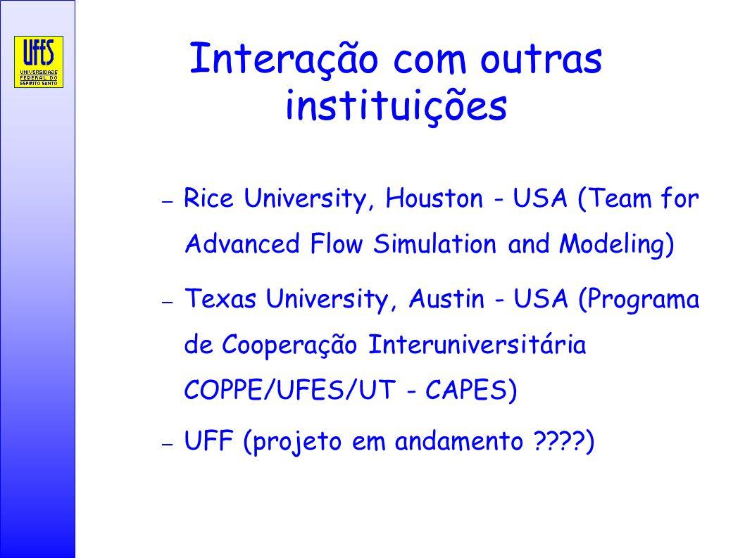 Interação com outras instituições