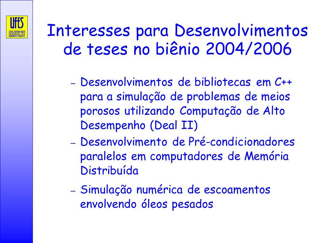 Interesses para Desenvolvimentos de teses no biênio 2004/2006
