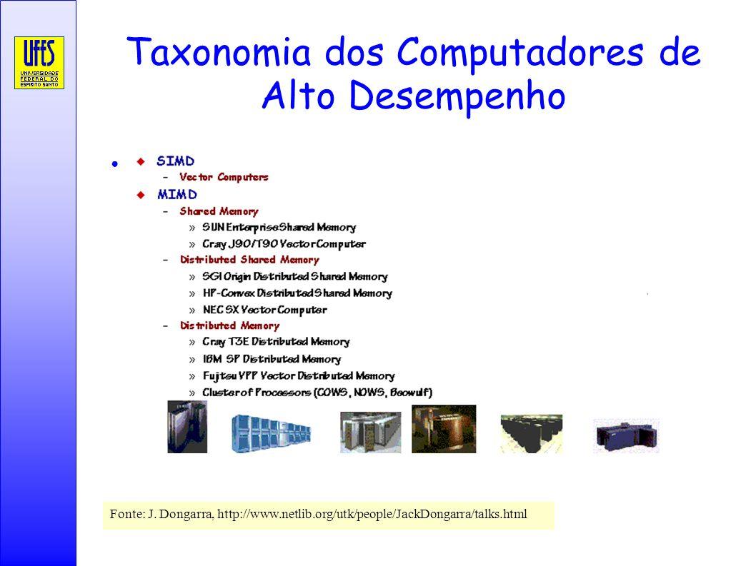 Taxonomia dos Computadores de Alto Desempenho
