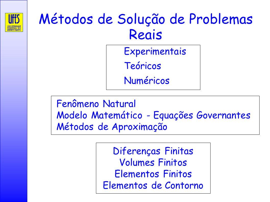 Métodos de Solução de Problemas Reais