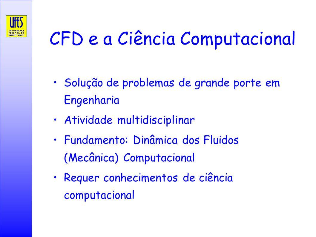 CFD e a Ciência Computacional