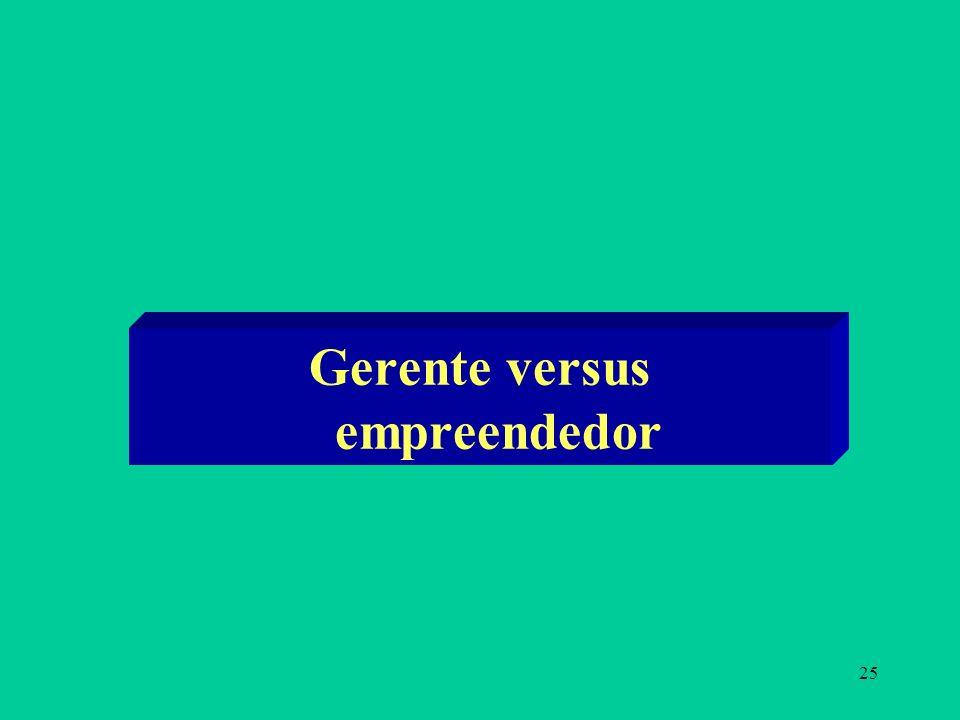 Gerente versus empreendedor