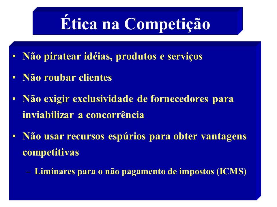 Ética na Competição Não piratear idéias, produtos e serviços