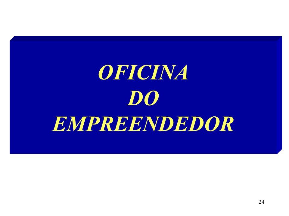 OFICINA DO EMPREENDEDOR