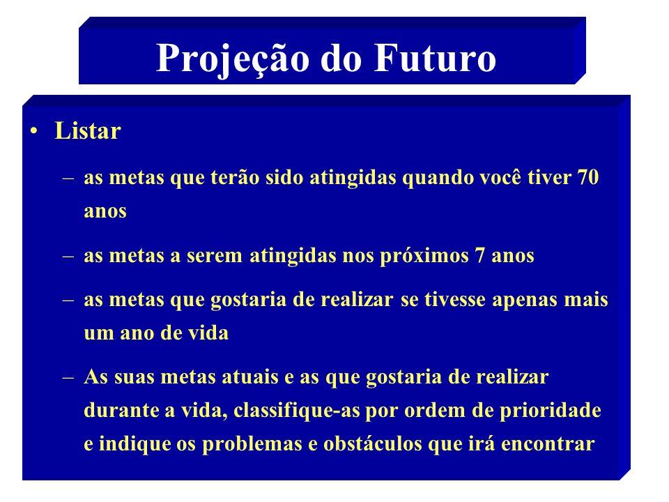 Projeção do Futuro Listar