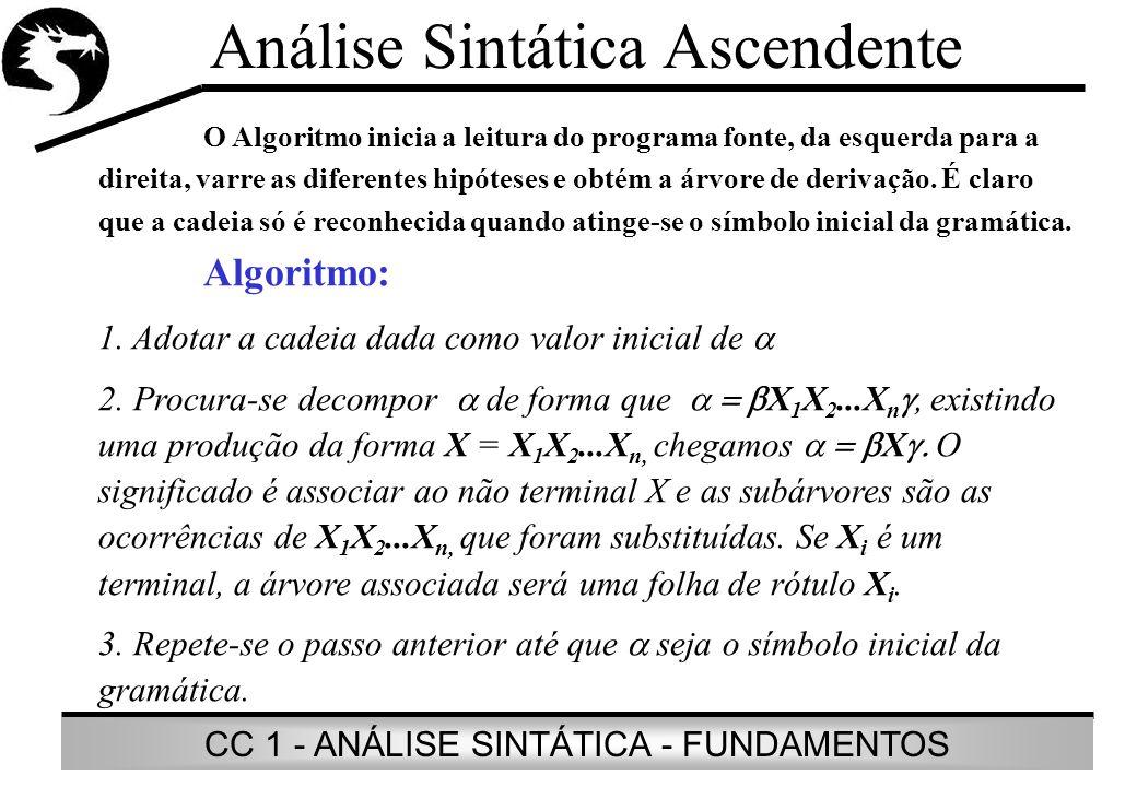 Análise Sintática Ascendente