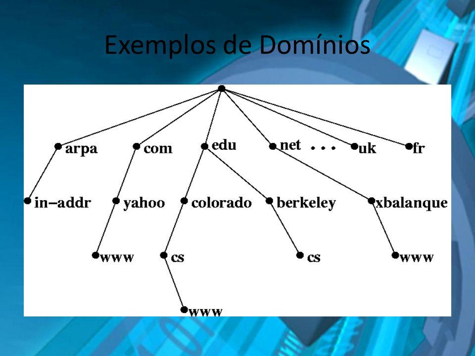 Exemplos de Domínios