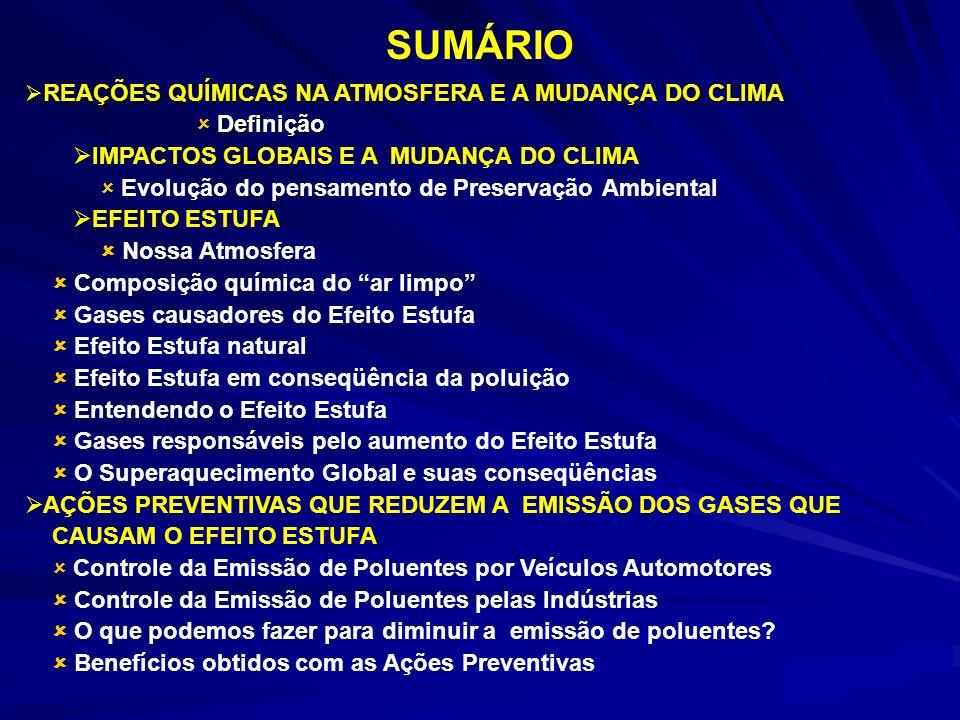 SUMÁRIO REAÇÕES QUÍMICAS NA ATMOSFERA E A MUDANÇA DO CLIMA  Definição