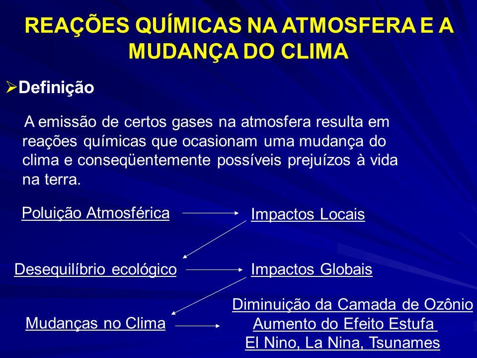 REAÇÕES QUÍMICAS NA ATMOSFERA E A MUDANÇA DO CLIMA