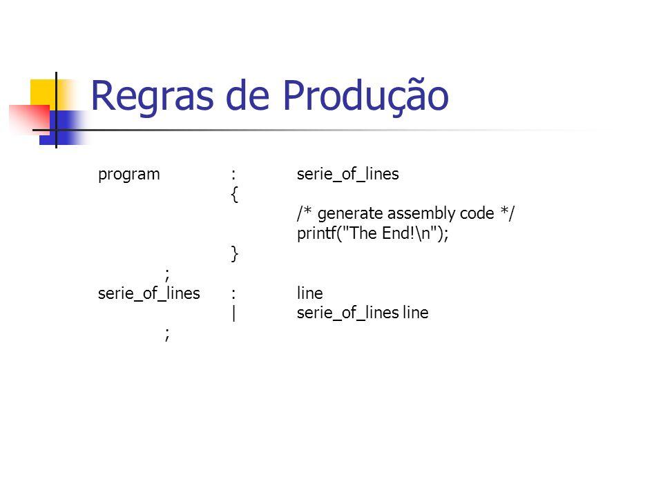 Regras de Produção program : serie_of_lines {