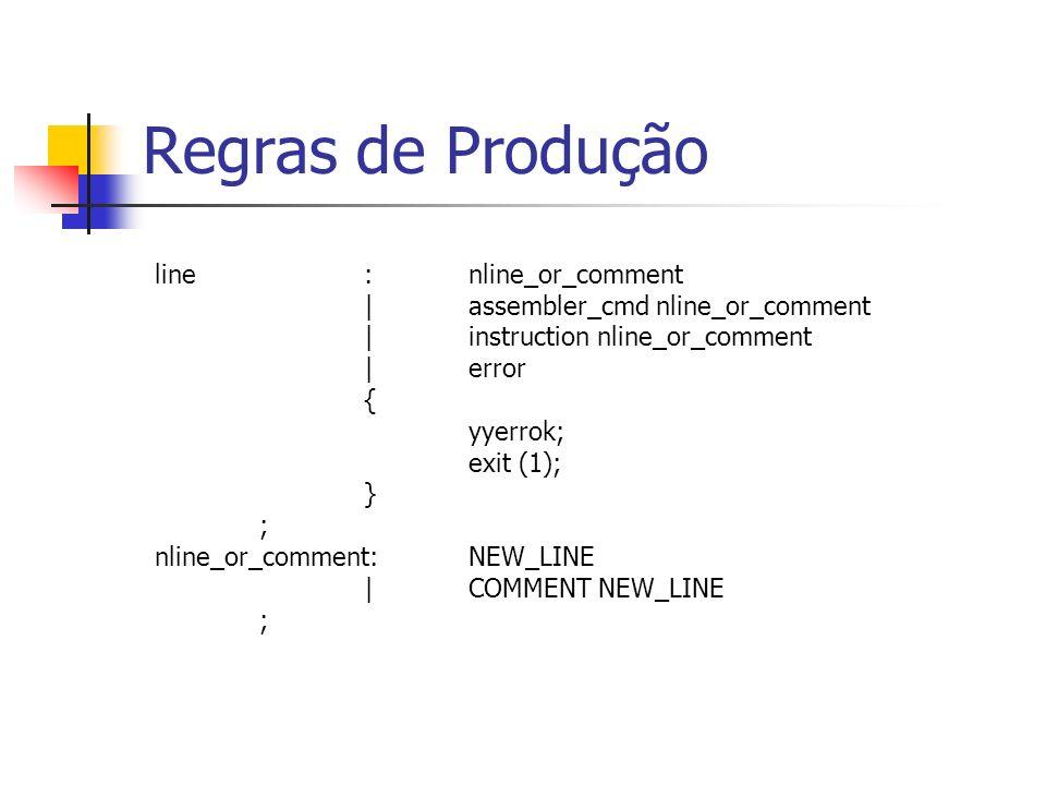 Regras de Produção line : nline_or_comment