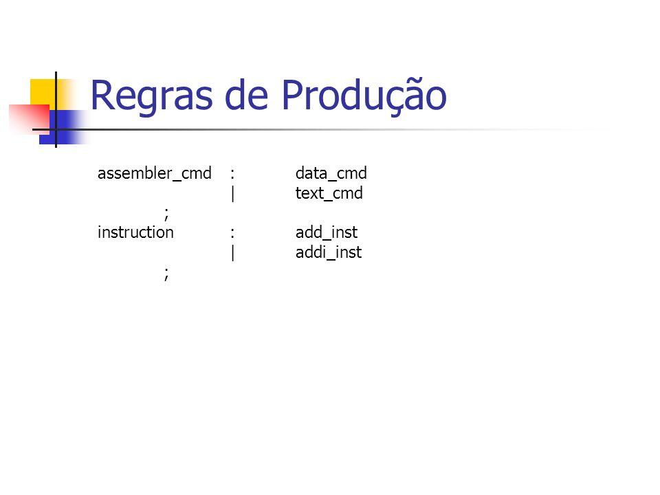 Regras de Produção assembler_cmd : data_cmd | text_cmd ;