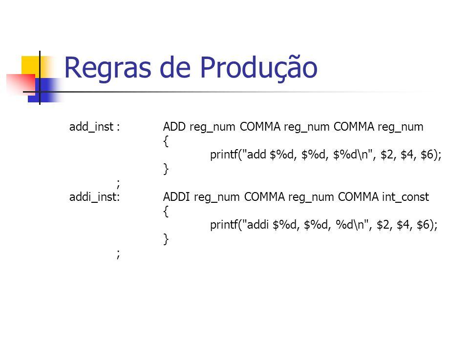 Regras de Produção add_inst : ADD reg_num COMMA reg_num COMMA reg_num