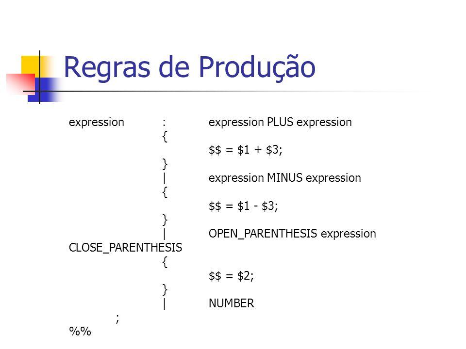 Regras de Produção expression : expression PLUS expression {