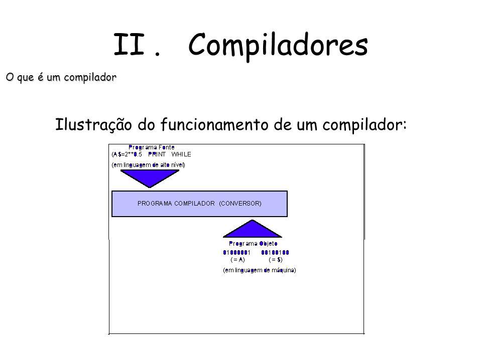 II . Compiladores Ilustração do funcionamento de um compilador: