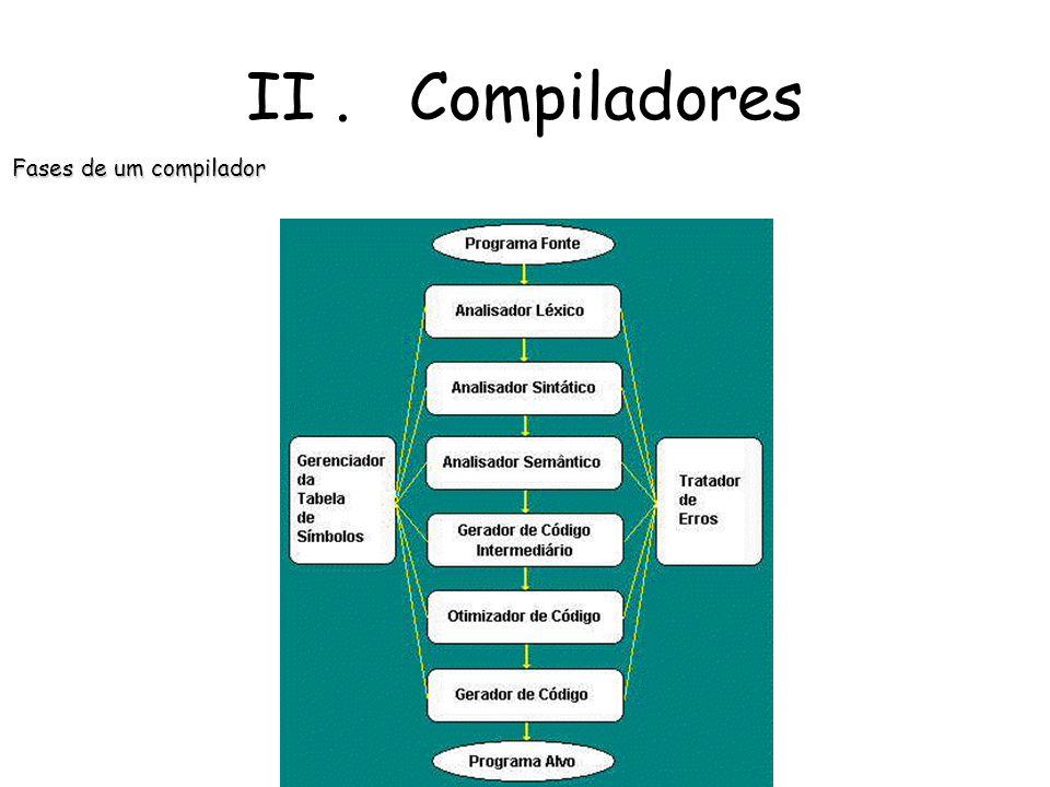 II . Compiladores Fases de um compilador