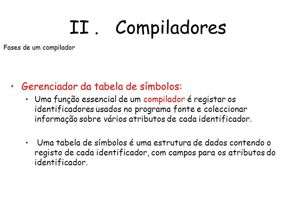 II . Compiladores Gerenciador da tabela de símbolos: