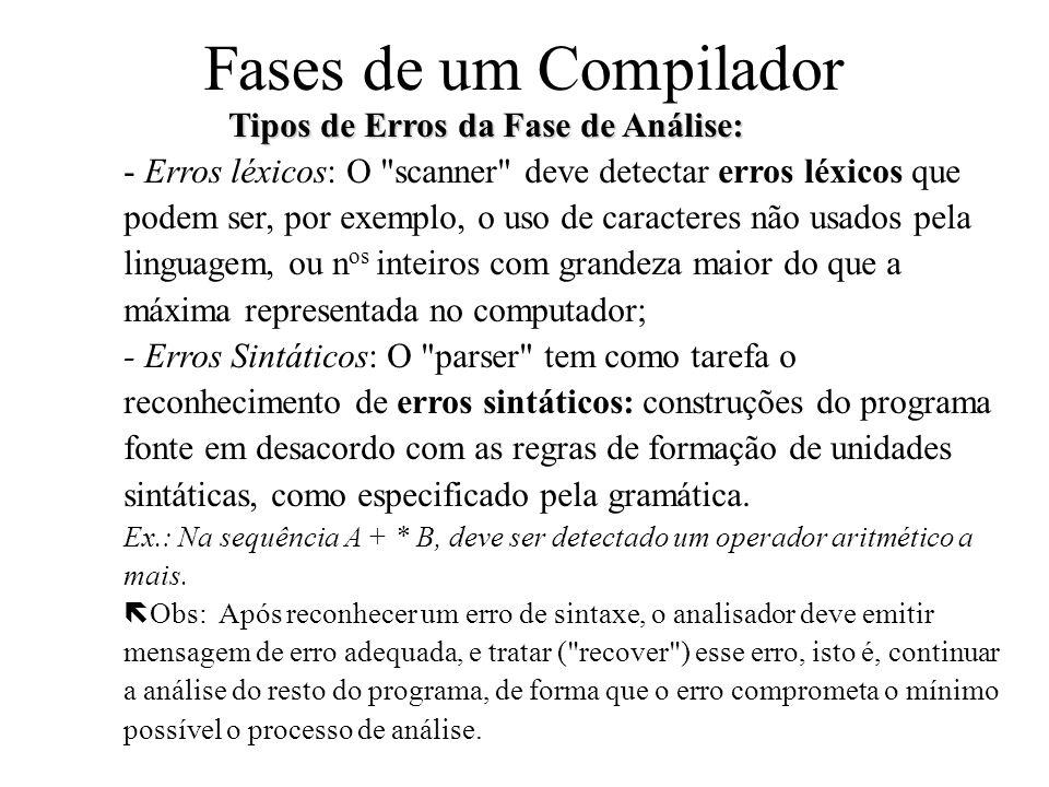 Fases de um Compilador Tipos de Erros da Fase de Análise: