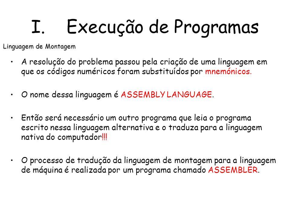 I. Execução de Programas