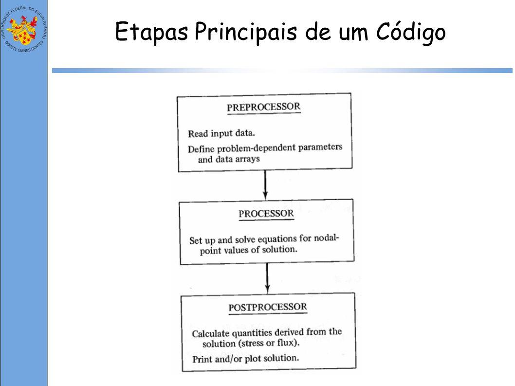 Etapas Principais de um Código