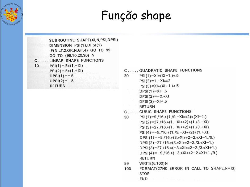 Função shape