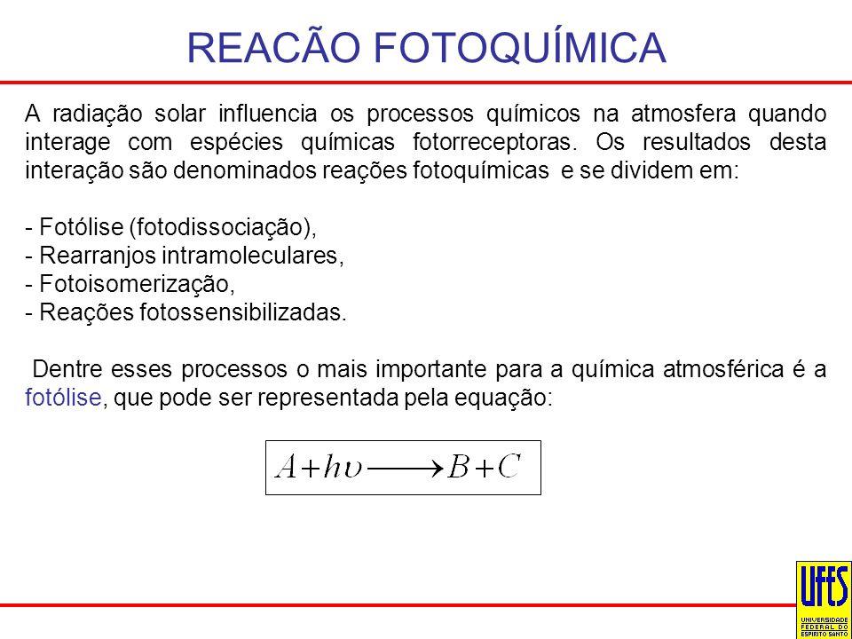 REACÃO FOTOQUÍMICA