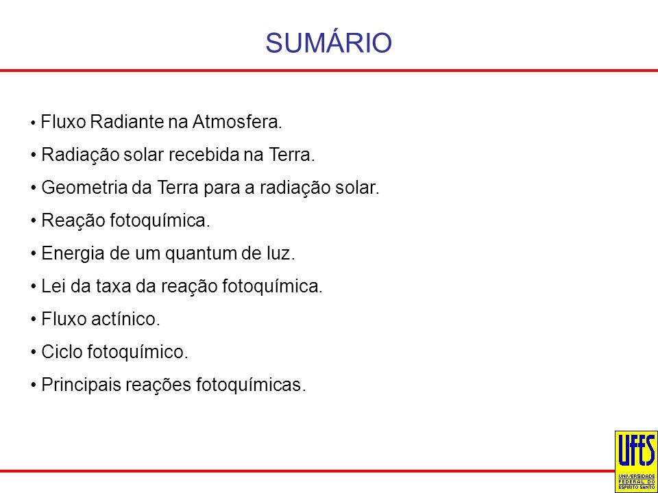 SUMÁRIO Radiação solar recebida na Terra.