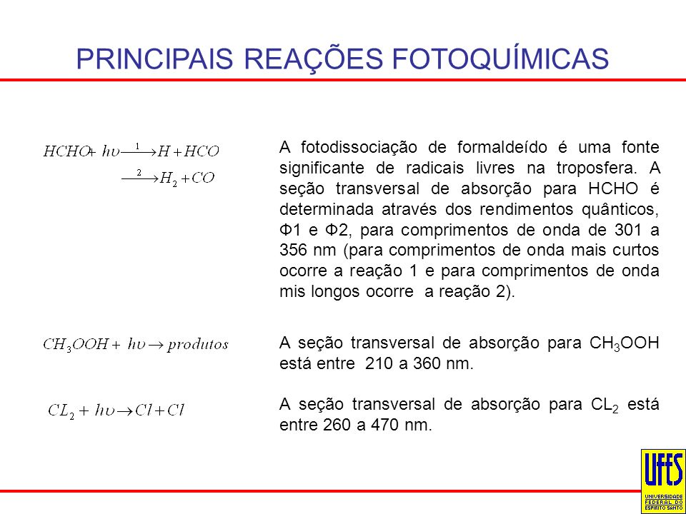 PRINCIPAIS REAÇÕES FOTOQUÍMICAS