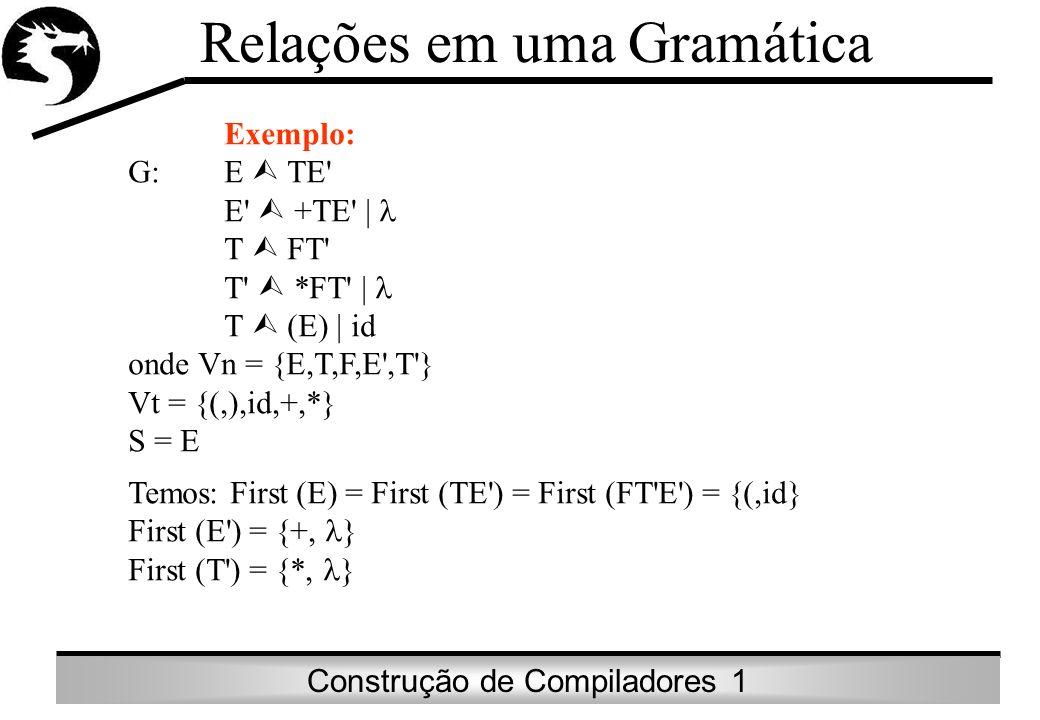 Relações em uma Gramática