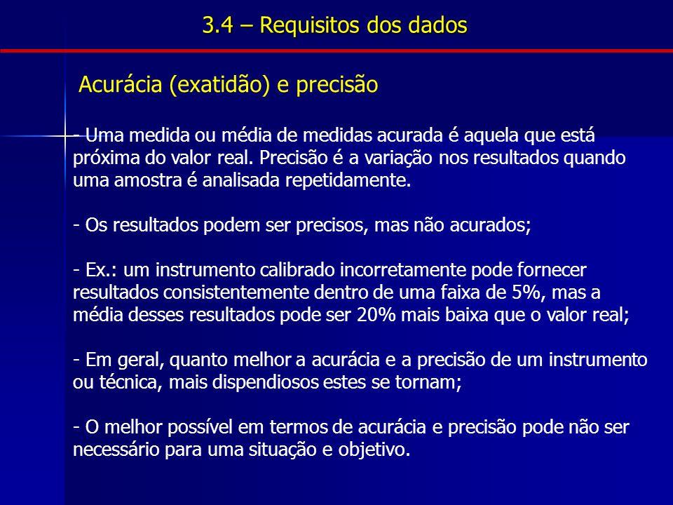 3.4 – Requisitos dos dados Acurácia (exatidão) e precisão