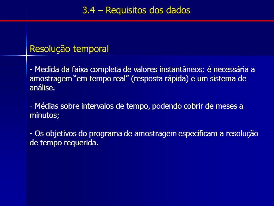 3.4 – Requisitos dos dados Resolução temporal